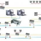 Dual Redundancy loop with Fibre Optic