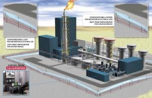 APP. NOTE_OIL GAS