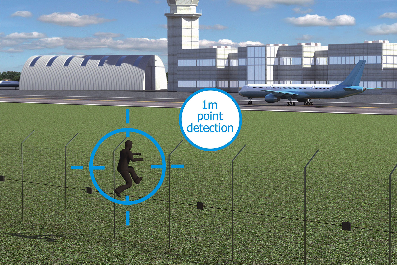 Airport-point-detection